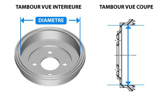 jeu de 2 tambours de frein arri re renault kangoo 1 9 d 55cv. Black Bedroom Furniture Sets. Home Design Ideas