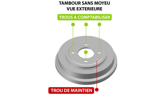 kit de freins tambours arri re citro n saxo 1 5 d 55cv. Black Bedroom Furniture Sets. Home Design Ideas