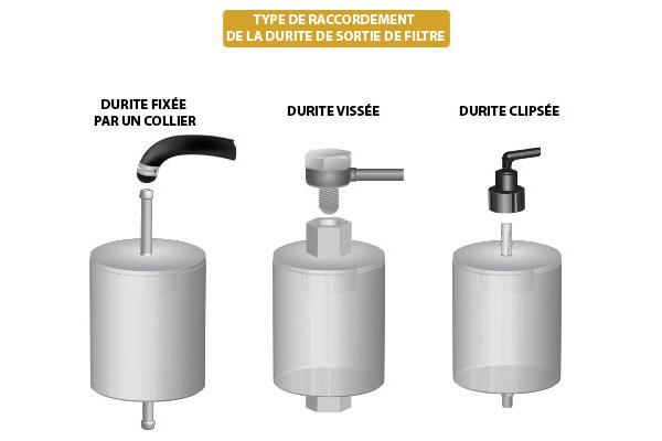 filtre carburant bmw serie 3 323i 2 3 i 143cv. Black Bedroom Furniture Sets. Home Design Ideas