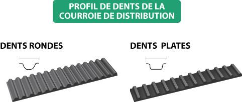 kit de distribution nissan patrol gr y60 2. Black Bedroom Furniture Sets. Home Design Ideas